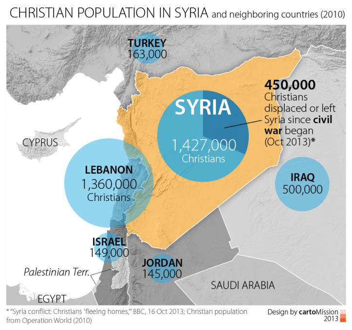 Christians in Syria – cartoMission
