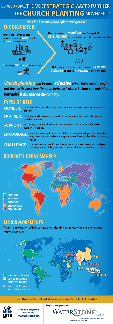infographic_church_planting_v7b_450px