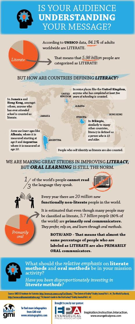 infographic_literacy_v3_465px