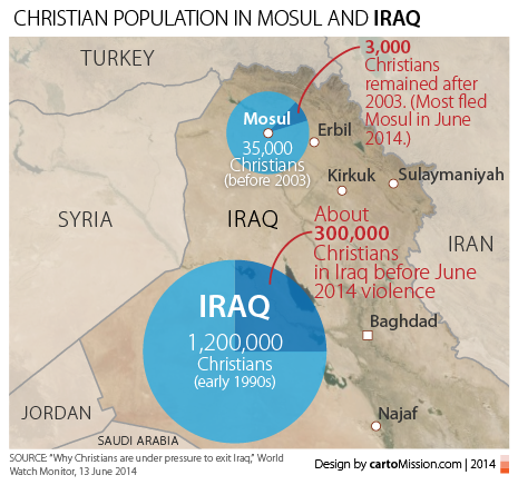 IRQ_Mosul_Christians_465px