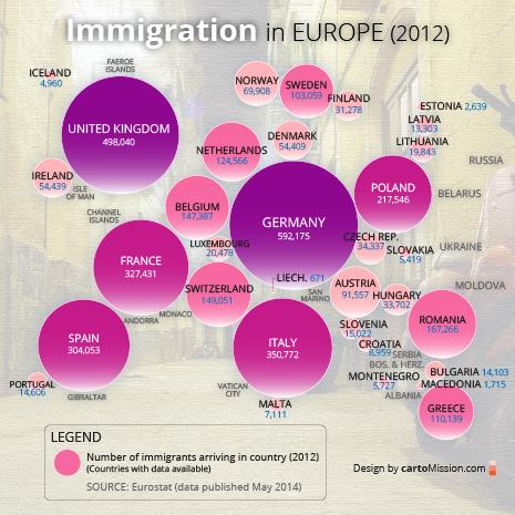 immigration_Eur_2012_456px