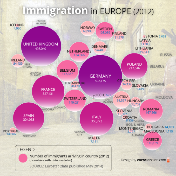 immigration_Eur_2012_700px