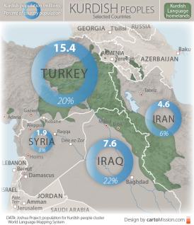Kurdish_lang_peoples_700px