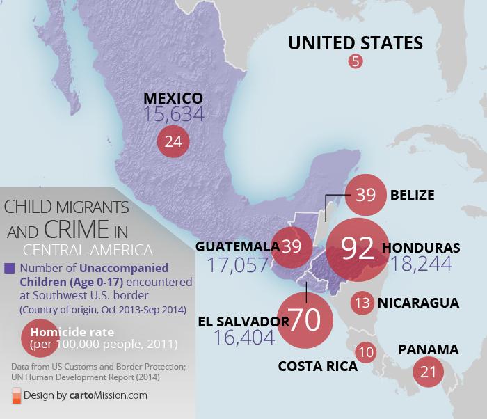 CentralAmerica_ChildMigrants_homicide_700px
