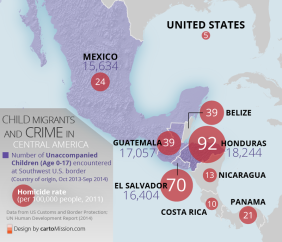 CentralAmerica_ChildMigrants_homicide_v2_800px