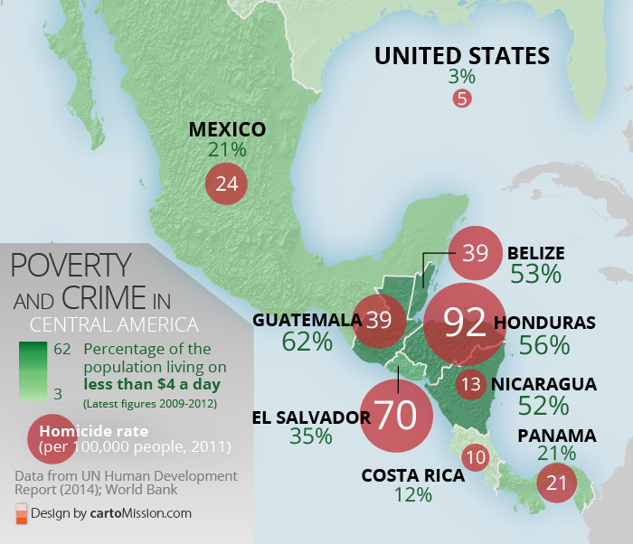 CentralAmerica_poverty_homicide_700px