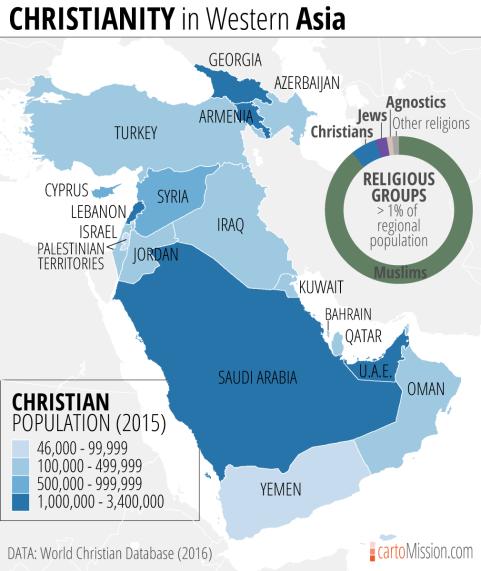 christian_pop_westernasia