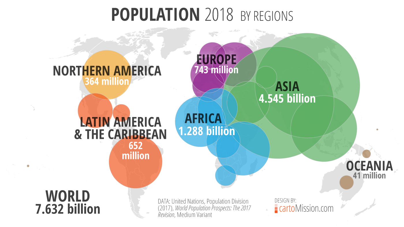 population 2018 by regions cartomission